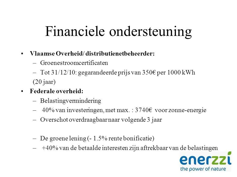 Financiele ondersteuning Vlaamse Overheid/ distributienetbeheerder: –Groenestroomcertificaten –Tot 31/12/10: gegarandeerde prijs van 350€ per 1000 kWh (20 jaar) Federale overheid: –Belastingvermindering – 40% van investeringen, met max.