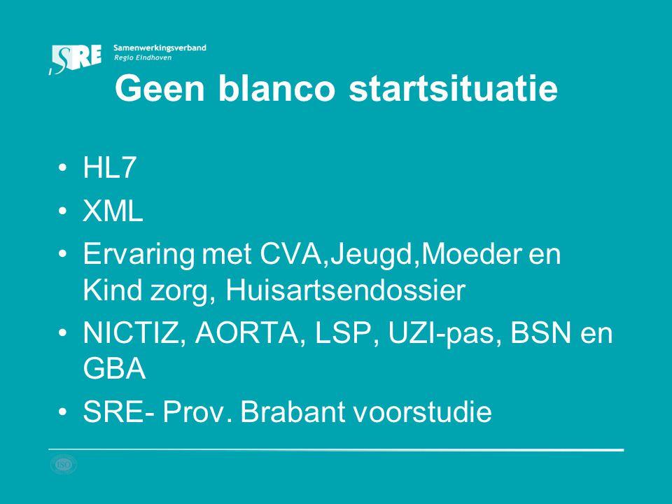 Geen blanco startsituatie HL7 XML Ervaring met CVA,Jeugd,Moeder en Kind zorg, Huisartsendossier NICTIZ, AORTA, LSP, UZI-pas, BSN en GBA SRE- Prov. Bra