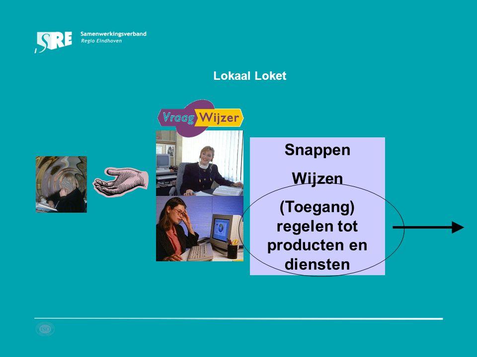 Snappen Wijzen (Toegang) regelen tot producten en diensten Lokaal Loket