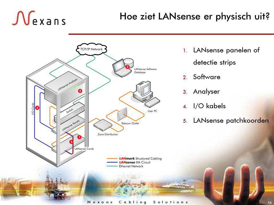 N e x a n s C a b l i n g S o l u t i o n s 14 Hoe ziet LANsense er physisch uit.