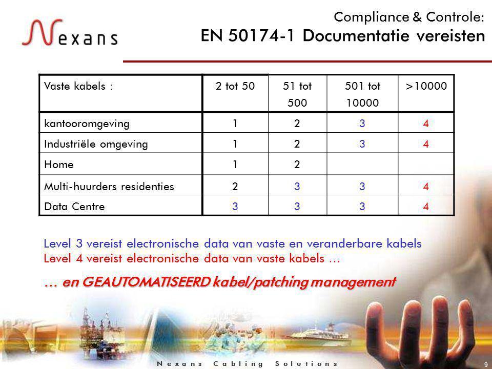 N e x a n s C a b l i n g S o l u t i o n s 9 Compliance & Controle: EN 50174-1 Documentatie vereisten Level 3 vereist electronische data van vaste en veranderbare kabels Level 4 vereist electronische data van vaste kabels … … en GEAUTOMATISEERD kabel/patching management Vaste kabels :2 tot 50 51 tot 500 501 tot 10000 >10000 kantooromgeving1234 Industriële omgeving1234 Home12 Multi-huurders residenties2334 Data Centre3334