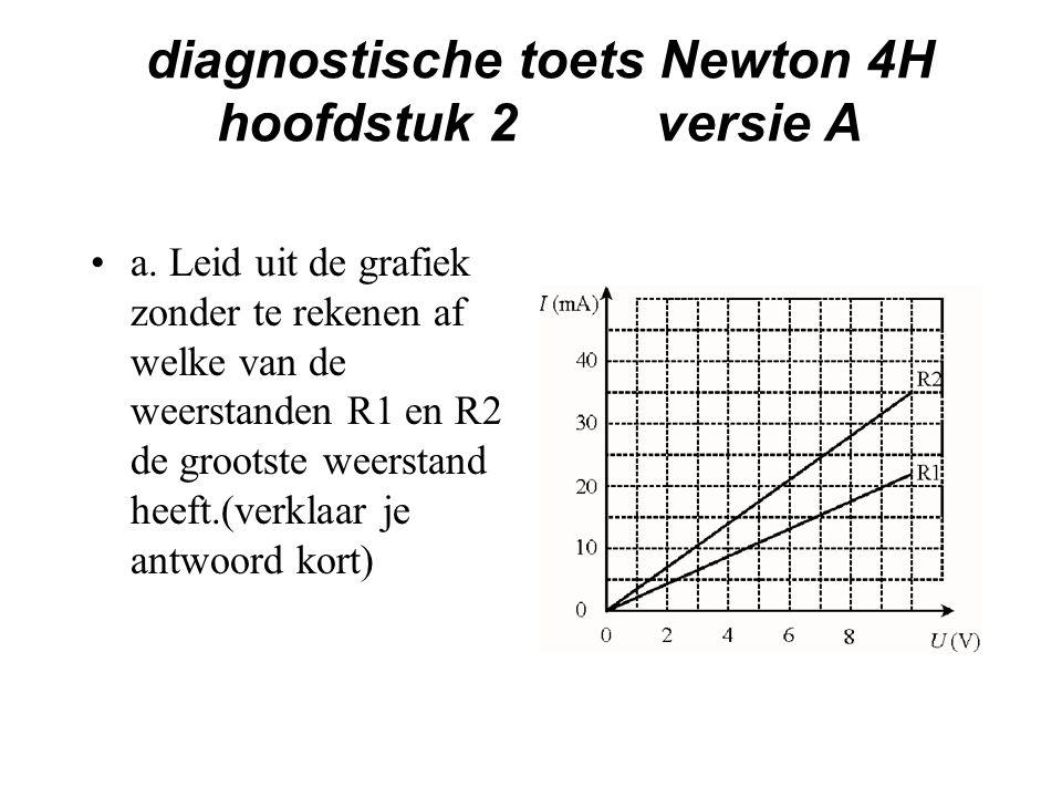 diagnostische toets Newton 4H hoofdstuk 2 versie A a. Leid uit de grafiek zonder te rekenen af welke van de weerstanden R1 en R2 de grootste weerstand