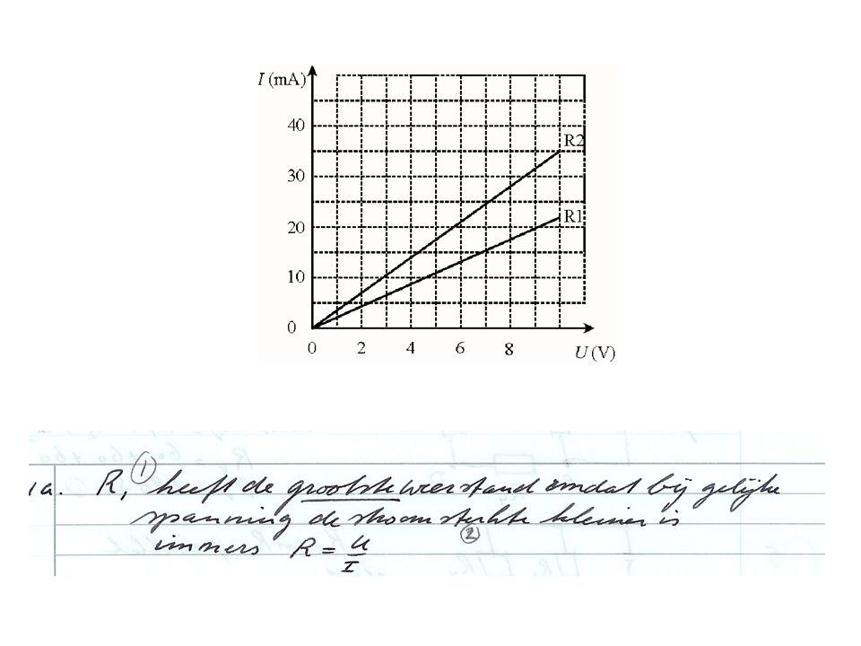 b.Bepaal de waarde van R2. De weerstanden R1 en R2 worden parallel geschakeld.