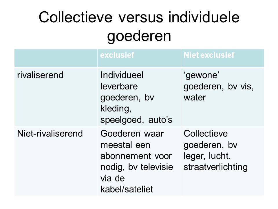 Collectieve versus individuele goederen exclusiefNiet exclusief rivaliserendIndividueel leverbare goederen, bv kleding, speelgoed, auto's 'gewone' goe