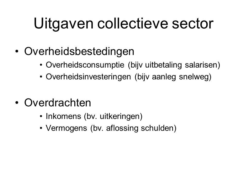Uitgaven collectieve sector Overheidsbestedingen Overheidsconsumptie (bijv uitbetaling salarisen) Overheidsinvesteringen (bijv aanleg snelweg) Overdra