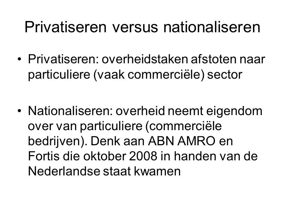 Privatiseren versus nationaliseren Privatiseren: overheidstaken afstoten naar particuliere (vaak commerciële) sector Nationaliseren: overheid neemt ei