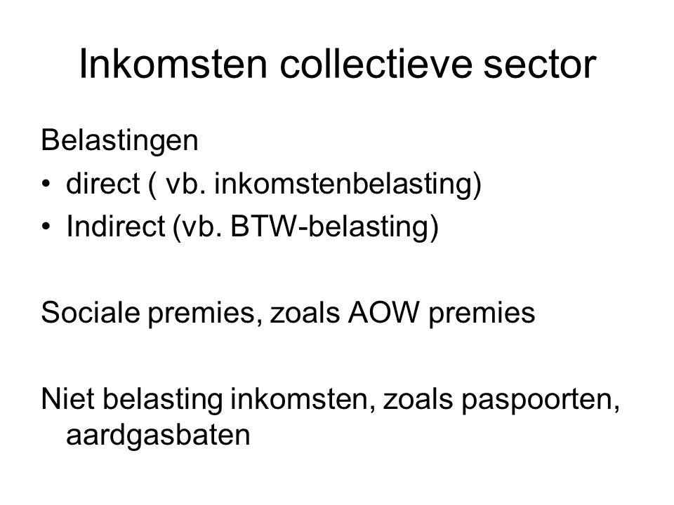 Inkomsten collectieve sector Belastingen direct ( vb. inkomstenbelasting) Indirect (vb. BTW-belasting) Sociale premies, zoals AOW premies Niet belasti