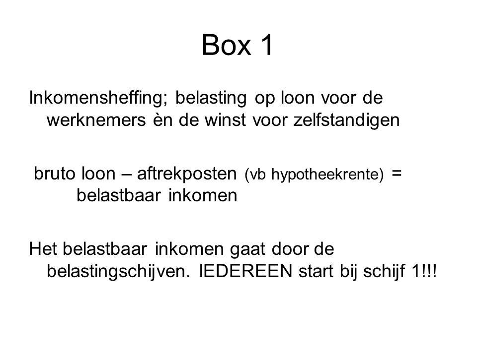 Box 1 Inkomensheffing; belasting op loon voor de werknemers èn de winst voor zelfstandigen bruto loon – aftrekposten (vb hypotheekrente) = belastbaar