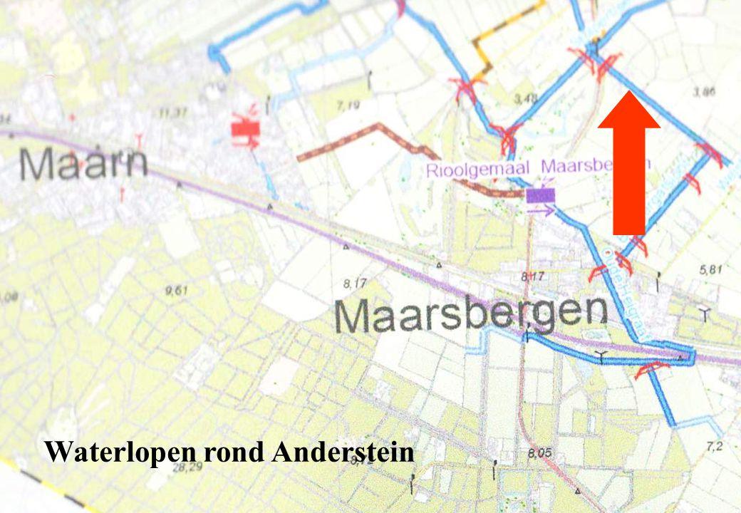 10 Waterlopen rond Anderstein