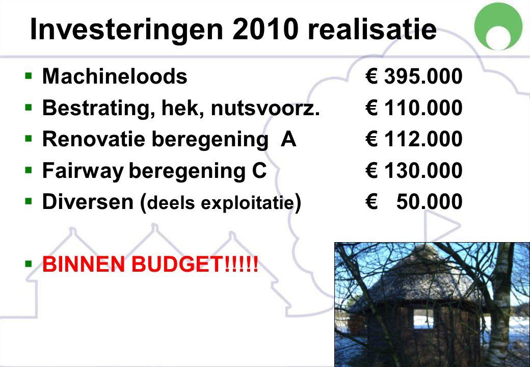 Investeringen 2010 realisatie  Machineloods € 395.000  Bestrating, hek, nutsvoorz.€ 110.000  Renovatie beregening A€ 112.000  Fairway beregening C€ 130.000  Diversen ( deels exploitatie ) € 50.000  BINNEN BUDGET!!!!!