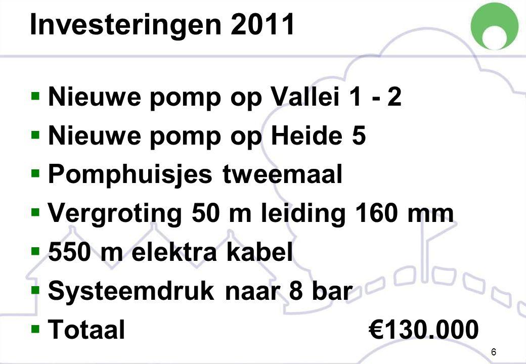 Investeringen 2011  Nieuwe pomp op Vallei 1 - 2  Nieuwe pomp op Heide 5  Pomphuisjes tweemaal  Vergroting 50 m leiding 160 mm  550 m elektra kabel  Systeemdruk naar 8 bar  Totaal €130.000 6