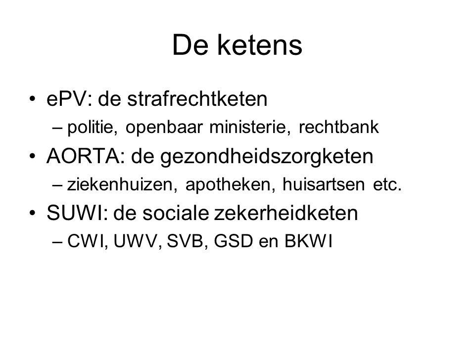 De ketens ePV: de strafrechtketen –politie, openbaar ministerie, rechtbank AORTA: de gezondheidszorgketen –ziekenhuizen, apotheken, huisartsen etc. SU
