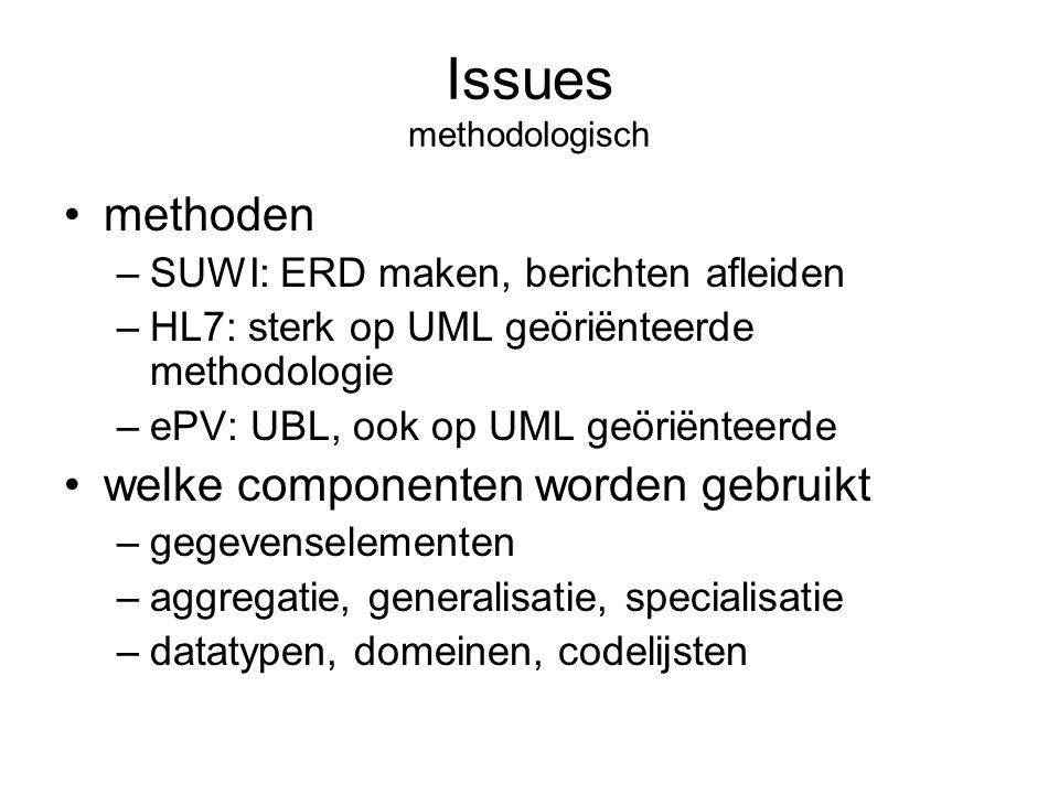 Issues methodologisch methoden –SUWI: ERD maken, berichten afleiden –HL7: sterk op UML geöriënteerde methodologie –ePV: UBL, ook op UML geöriënteerde