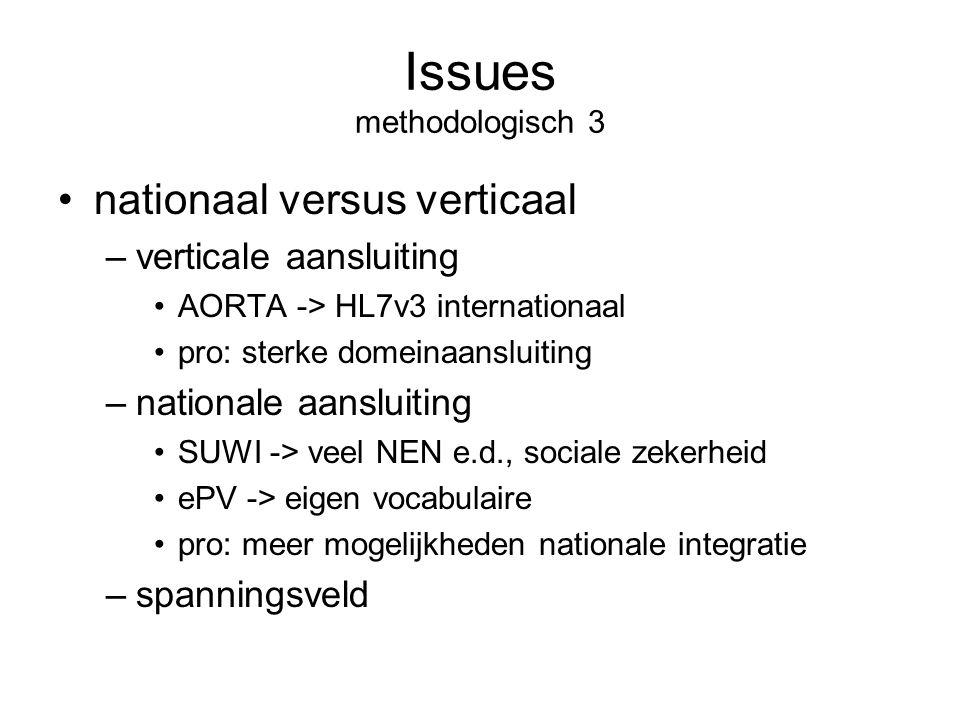 Issues methodologisch 3 nationaal versus verticaal –verticale aansluiting AORTA -> HL7v3 internationaal pro: sterke domeinaansluiting –nationale aansl