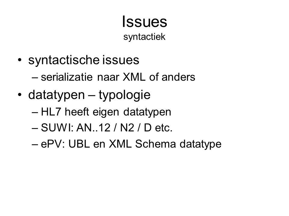 Issues syntactiek syntactische issues –serializatie naar XML of anders datatypen – typologie –HL7 heeft eigen datatypen –SUWI: AN..12 / N2 / D etc. –e