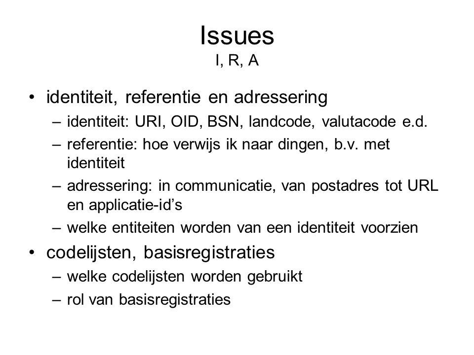 Issues I, R, A identiteit, referentie en adressering –identiteit: URI, OID, BSN, landcode, valutacode e.d. –referentie: hoe verwijs ik naar dingen, b.