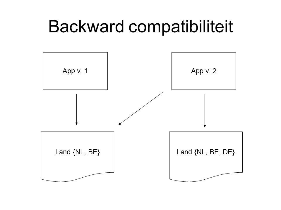 Backward compatibiliteit Land {NL, BE} App v. 1 Land {NL, BE, DE} App v. 2