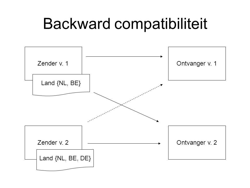 Backward compatibiliteit Zender v. 1 Zender v. 2 Ontvanger v. 1 Ontvanger v. 2 Land {NL, BE} Land {NL, BE, DE}