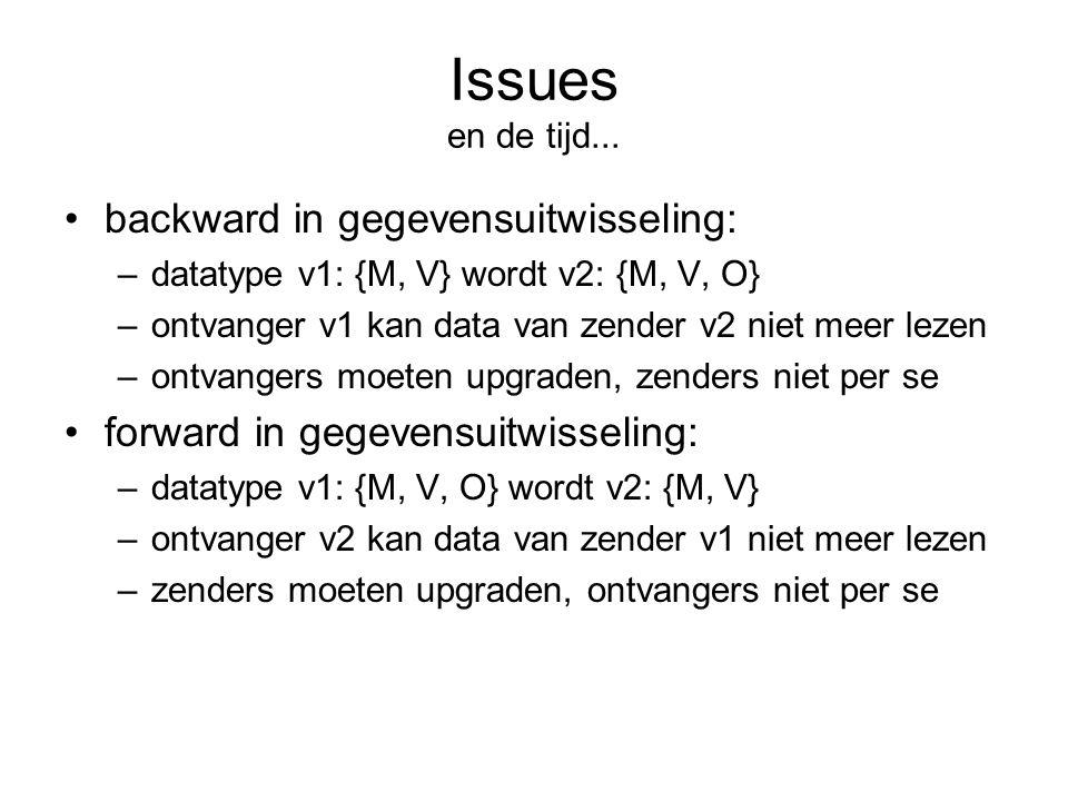 Issues en de tijd... backward in gegevensuitwisseling: –datatype v1: {M, V} wordt v2: {M, V, O} –ontvanger v1 kan data van zender v2 niet meer lezen –