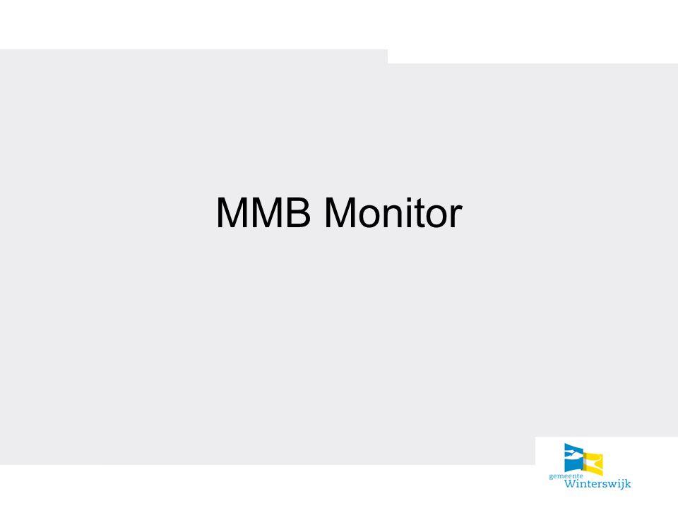 MMB Monitor