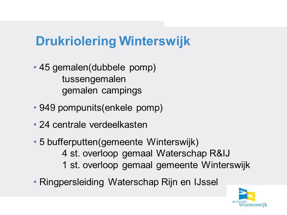 Drukriolering Winterswijk 45 gemalen(dubbele pomp) tussengemalen gemalen campings 949 pompunits(enkele pomp) 24 centrale verdeelkasten 5 bufferputten(