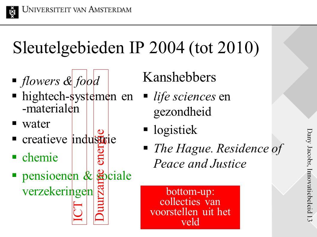 Dany Jacobs, Innovatiebeleid 13 Sleutelgebieden IP 2004 (tot 2010)  flowers & food  hightech-systemen en -materialen  water  creatieve industrie 