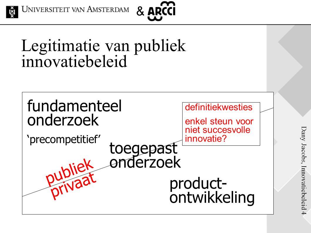 Dany Jacobs, Innovatiebeleid 4 & Legitimatie van publiek innovatiebeleid fundamenteel onderzoek 'precompetitief' toegepast onderzoek product- ontwikke
