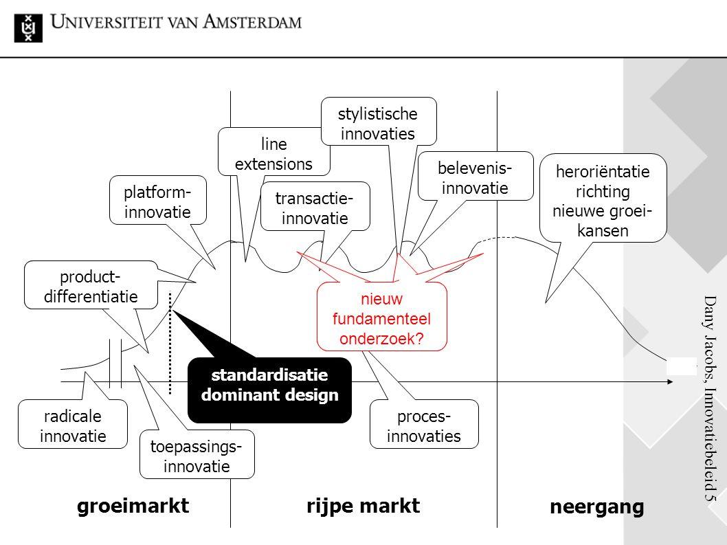 Dany Jacobs, Innovatiebeleid 5 radicale innovatie toepassings- innovatie product differentiation platform- innovatie line extensions transactie- innov