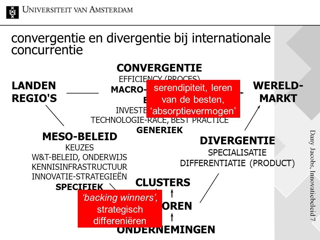 Dany Jacobs, Innovatiebeleid 7 convergentie en divergentie bij internationale concurrentie CONVERGENTIE EFFICIENCY (PROCES) MACRO-ECONOMISCH BELEID IN