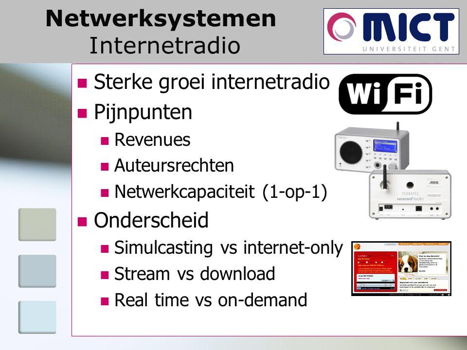 Netwerksystemen Internetradio Sterke groei internetradio Pijnpunten Revenues Auteursrechten Netwerkcapaciteit (1-op-1) Onderscheid Simulcasting vs internet-only Stream vs download Real time vs on-demand