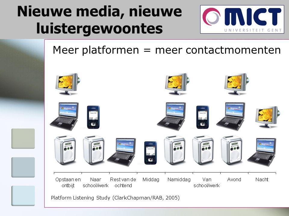 Nieuwe media, nieuwe luistergewoontes Platform Listening Study (ClarkChapman/RAB, 2005) Meer platformen = meer contactmomenten