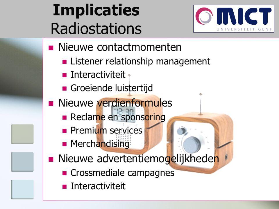 Implicaties Radiostations Nieuwe contactmomenten Listener relationship management Interactiviteit Groeiende luistertijd Nieuwe verdienformules Reclame