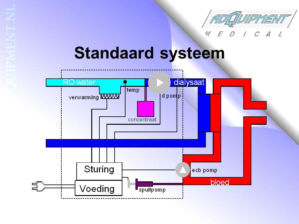 Standaard systeem