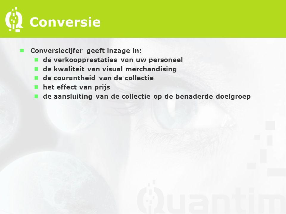Conversie nConversiecijfer geeft inzage in: nde verkoopprestaties van uw personeel nde kwaliteit van visual merchandising nde courantheid van de collectie nhet effect van prijs nde aansluiting van de collectie op de benaderde doelgroep