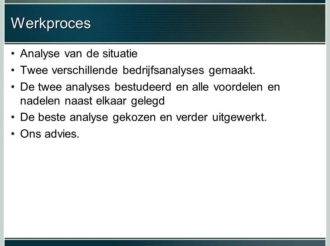 Werkproces Analyse van de situatie Twee verschillende bedrijfsanalyses gemaakt.