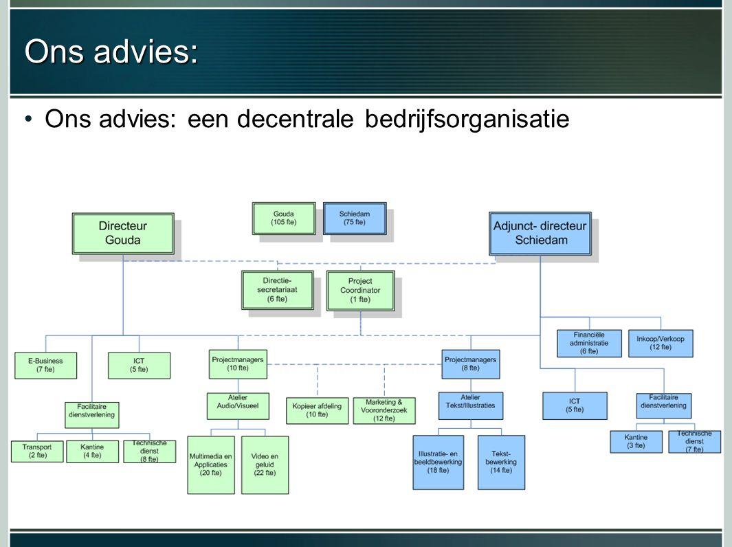 Ons advies: Ons advies: een decentrale bedrijfsorganisatie