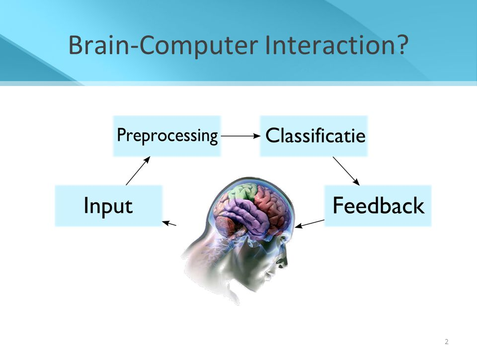 2 Brain-Computer Interaction