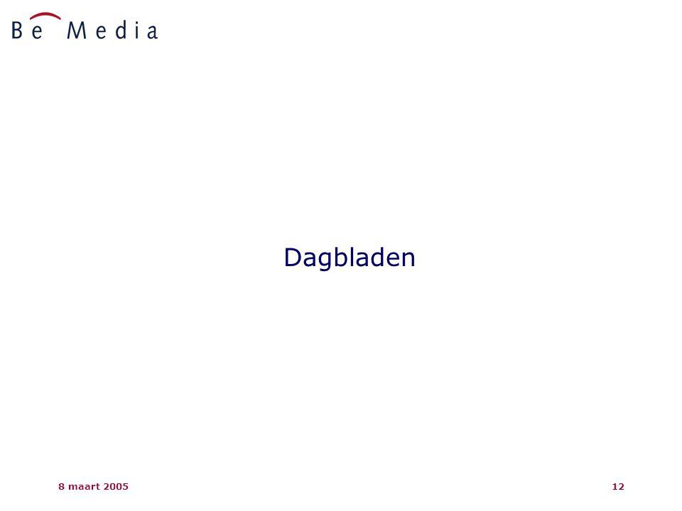 8 maart 200512 Dagbladen