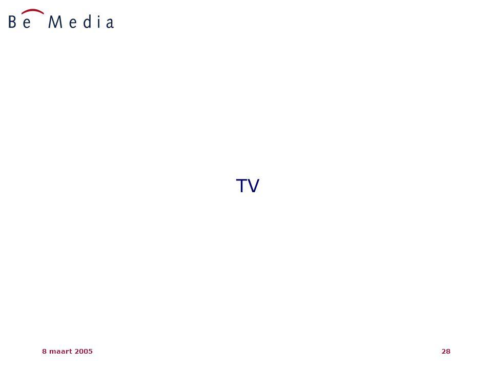 8 maart 200528 TV