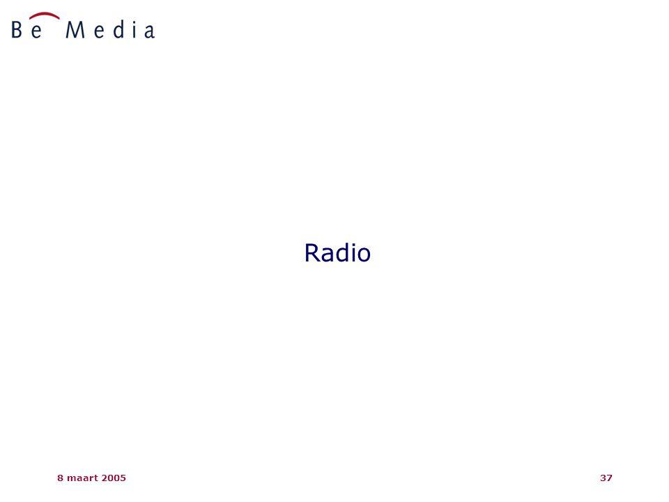 8 maart 200537 Radio