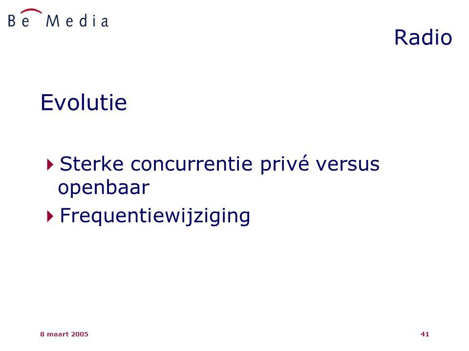 8 maart 200541 Radio Evolutie  Sterke concurrentie privé versus openbaar  Frequentiewijziging