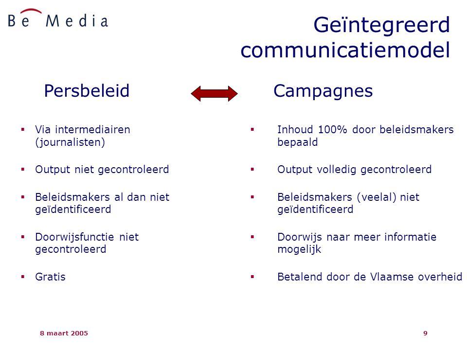 8 maart 200510  BeMedia groep  BeMedia & MediaCiti  Geïntegreerd communicatiemodel  Medialandschap in België en Vlaanderen  Dagbladen  Magazines  TV  Radio  Internet  Meetbaarheid van de media