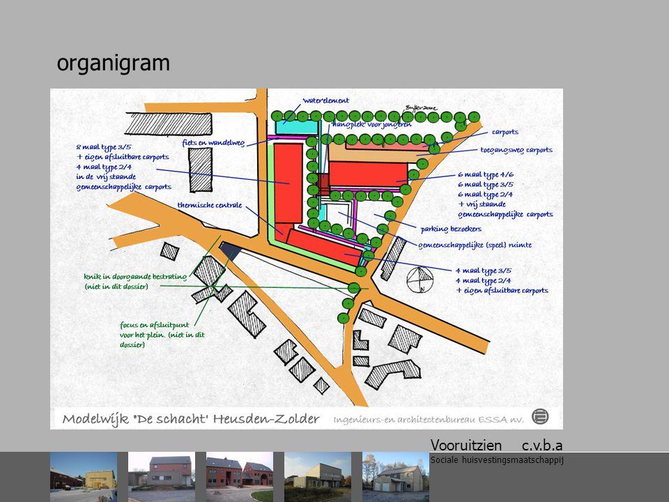 Vooruitzien c.v.b.a Sociale huisvestingsmaatschappij Sfeerbeeld plein