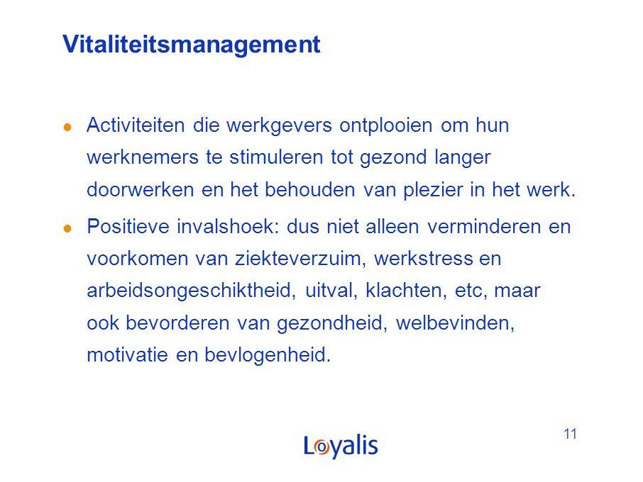 11 Vitaliteitsmanagement l Activiteiten die werkgevers ontplooien om hun werknemers te stimuleren tot gezond langer doorwerken en het behouden van ple