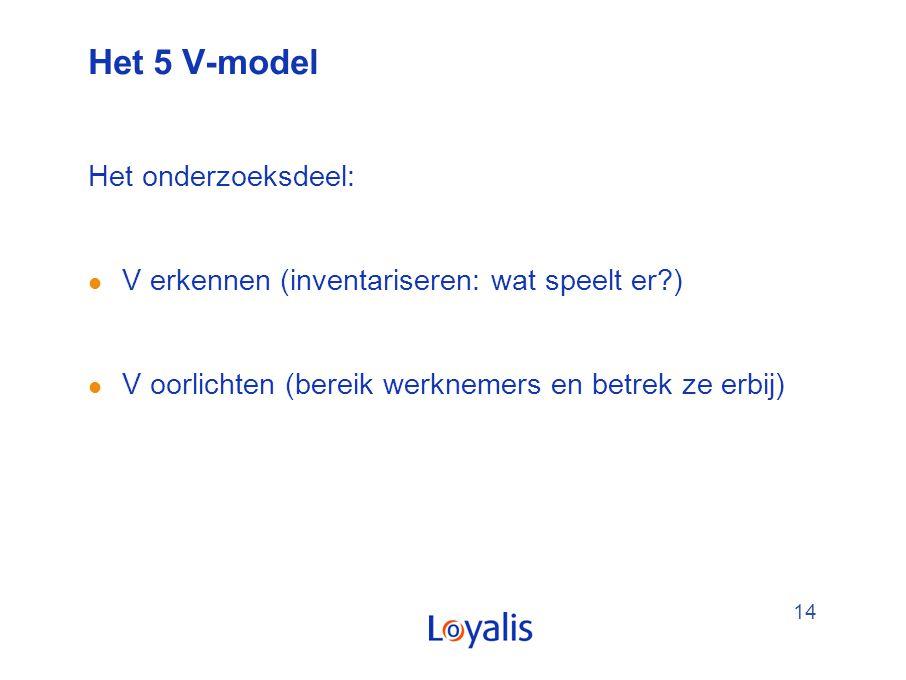 14 Het 5 V-model Het onderzoeksdeel: l V erkennen (inventariseren: wat speelt er?) l V oorlichten (bereik werknemers en betrek ze erbij)