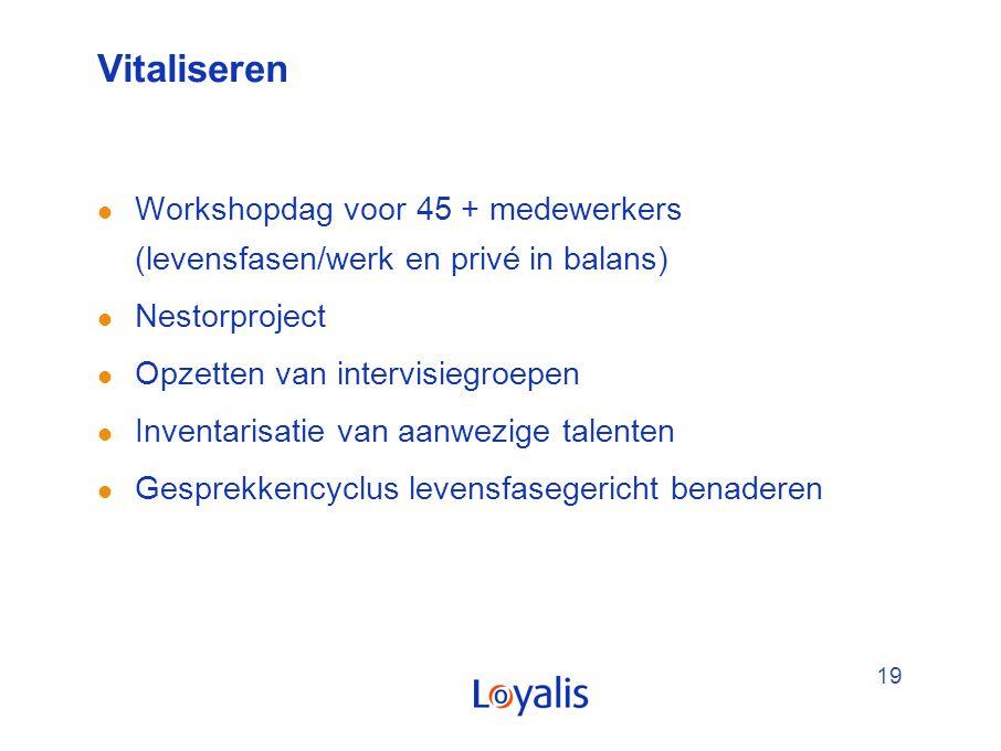 19 Vitaliseren l Workshopdag voor 45 + medewerkers (levensfasen/werk en privé in balans) l Nestorproject l Opzetten van intervisiegroepen l Inventaris