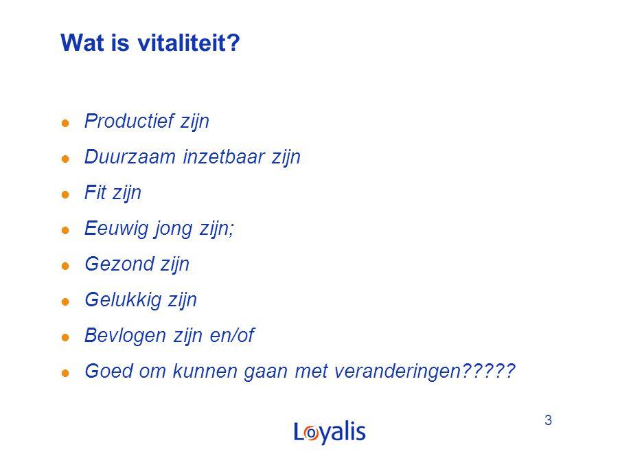 3 Wat is vitaliteit? l Productief zijn l Duurzaam inzetbaar zijn l Fit zijn l Eeuwig jong zijn; l Gezond zijn l Gelukkig zijn l Bevlogen zijn en/of l