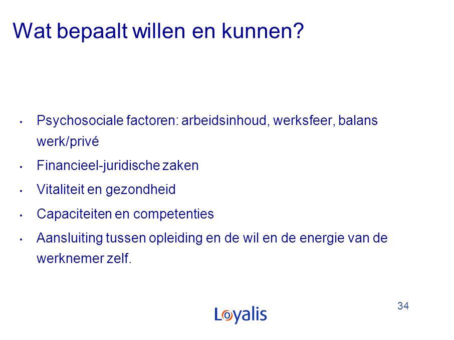 34 Wat bepaalt willen en kunnen? Psychosociale factoren: arbeidsinhoud, werksfeer, balans werk/privé Financieel-juridische zaken Vitaliteit en gezondh