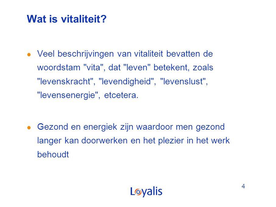 4 Wat is vitaliteit? l Veel beschrijvingen van vitaliteit bevatten de woordstam