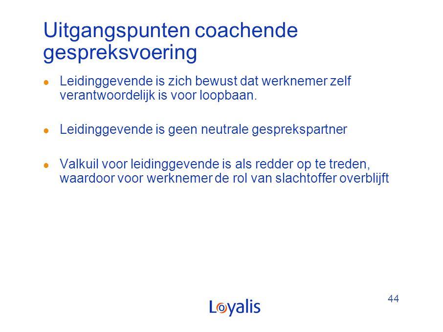 44 Uitgangspunten coachende gespreksvoering l Leidinggevende is zich bewust dat werknemer zelf verantwoordelijk is voor loopbaan. l Leidinggevende is